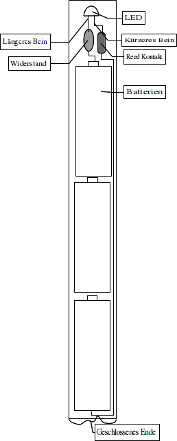 taschenlampe spielewiki. Black Bedroom Furniture Sets. Home Design Ideas